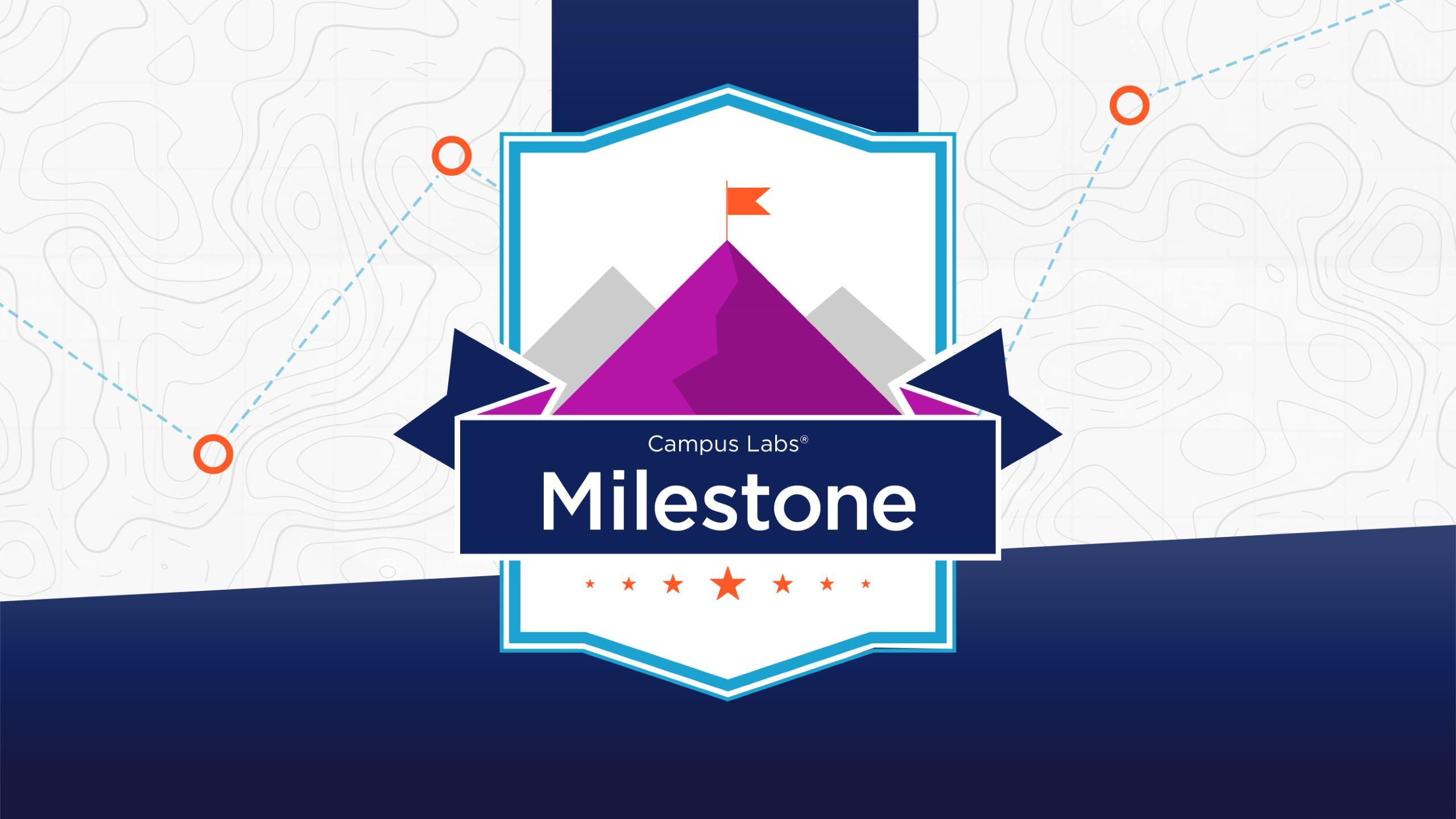 CL Milestone